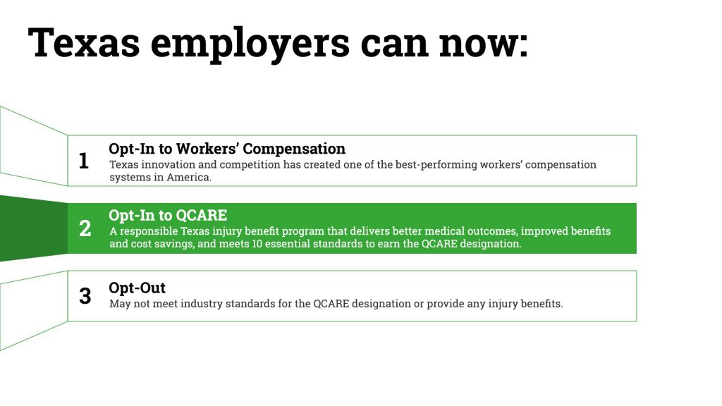 Three Choices: Opt into workers comp, opt into QCARE, or opt out.
